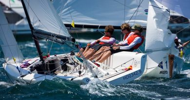 Team Dutch Wave tijdens de Musto International Youth MR Regatta