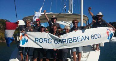 RORC caribbean 600, Caribische offshore race